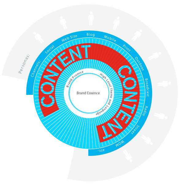 content_infographic